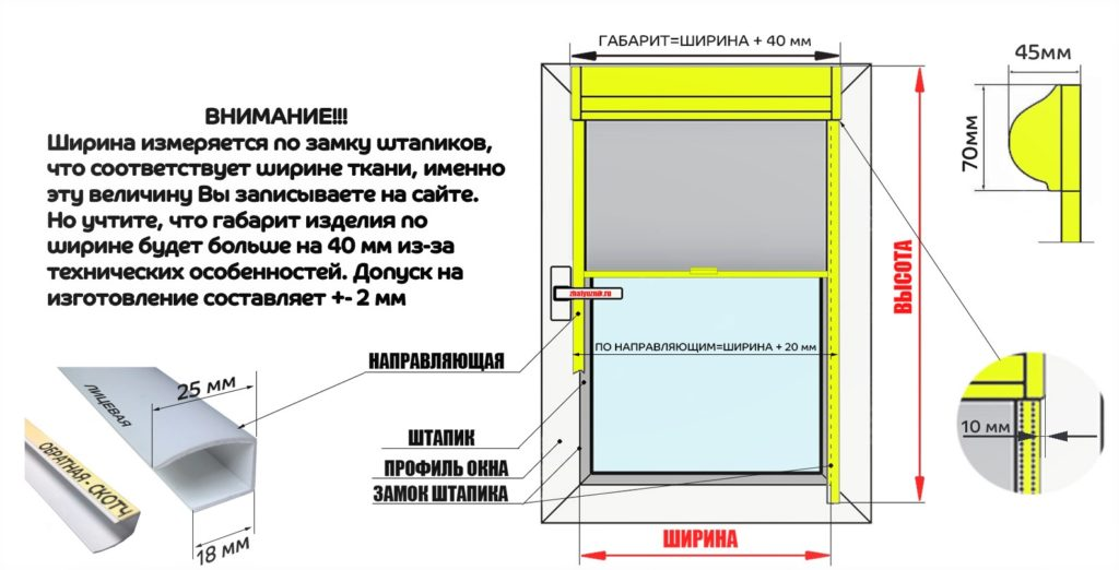 Схема замера рулонных штор уни