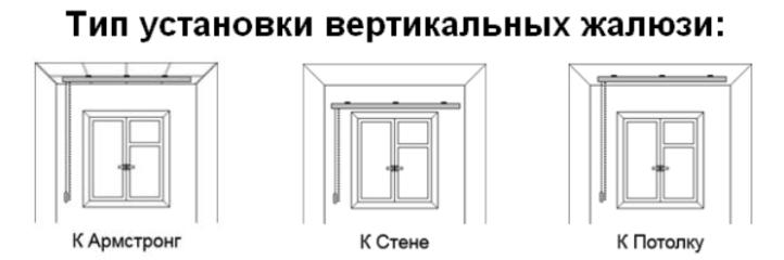 УСтановка