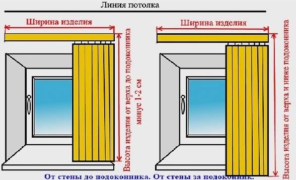 замер вертикальных жалюзи 2
