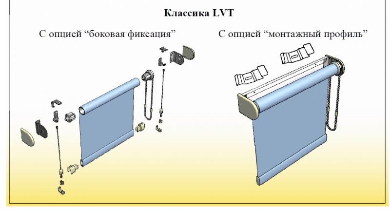 clacika LVT