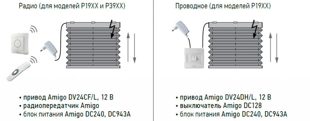 shema plisse avtomaticheskie